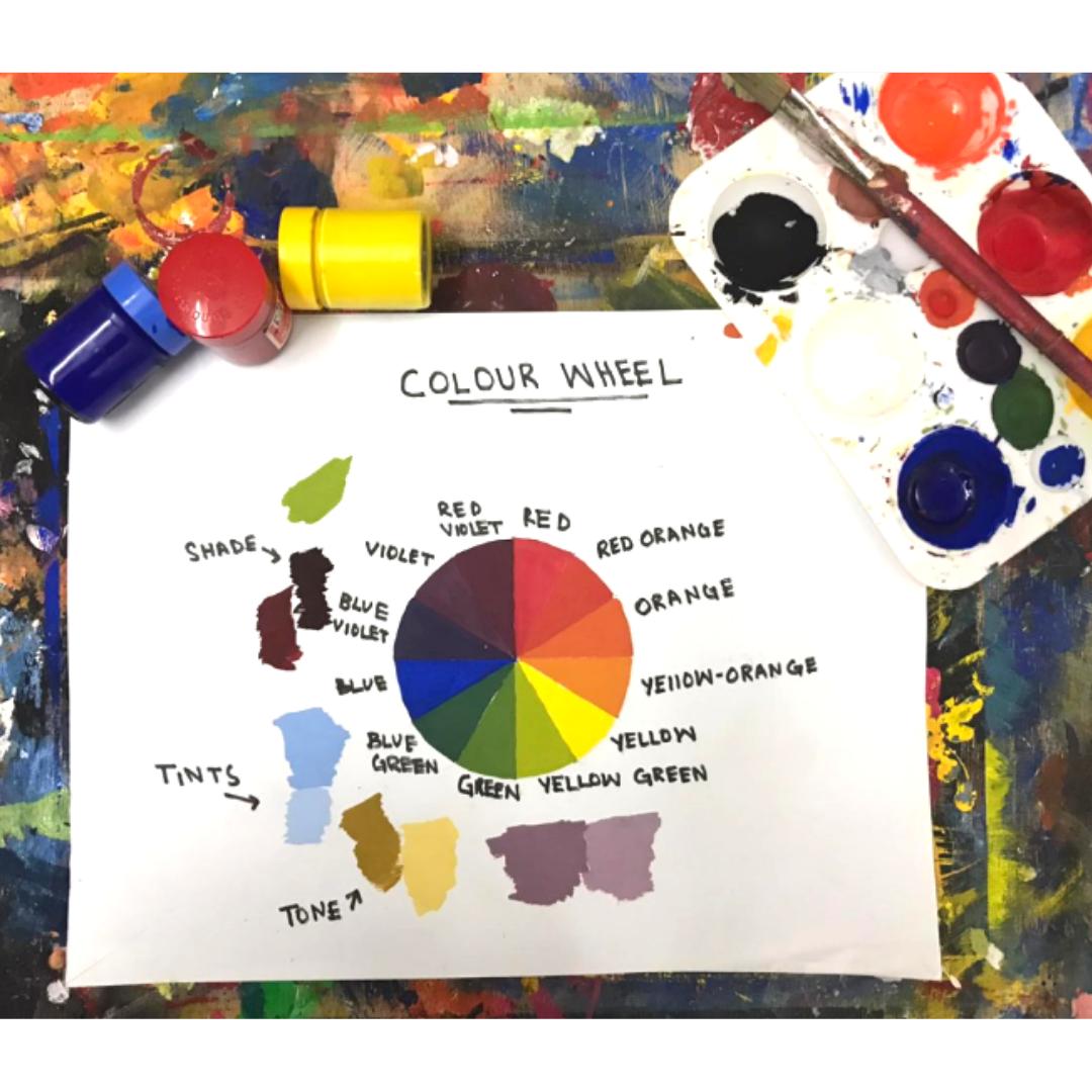 Kid Creativity Course With Ayesha Iftikhar